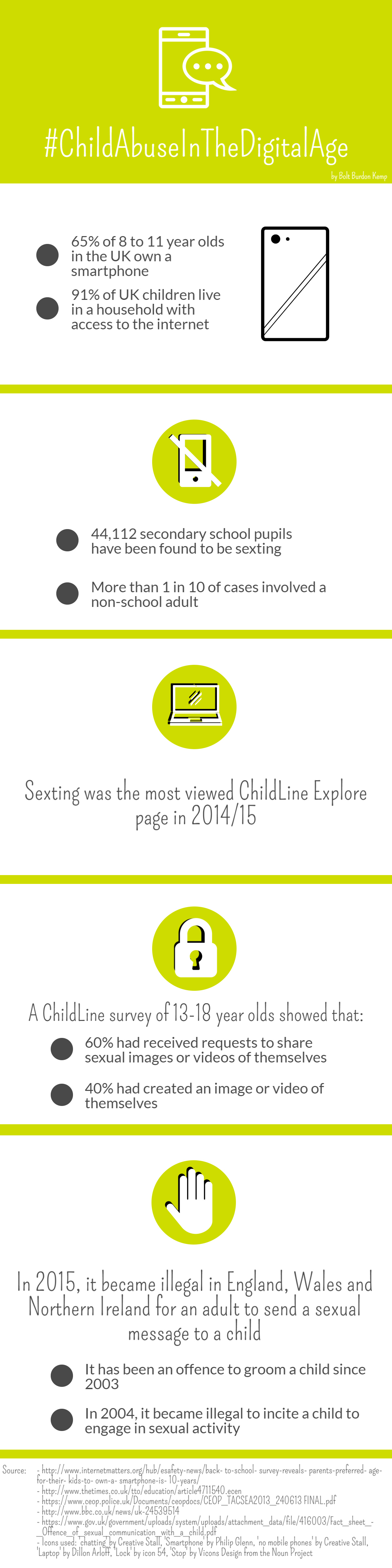 Bolt Burdon Kemp Child Abuse In The Digital Age Infographic