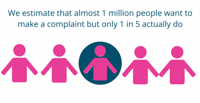 One in Five actually complain